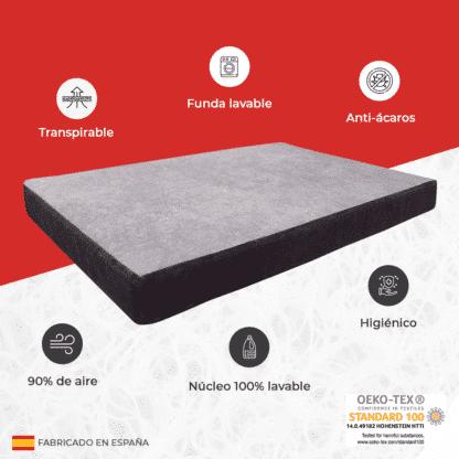 Caracteristicas de la cama para perros